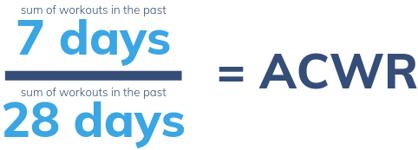 ACWR calculation