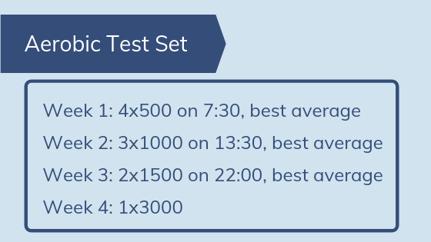 aerobic test set