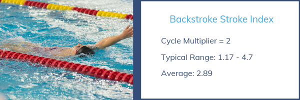 Stroke Index - backstroke efficiency