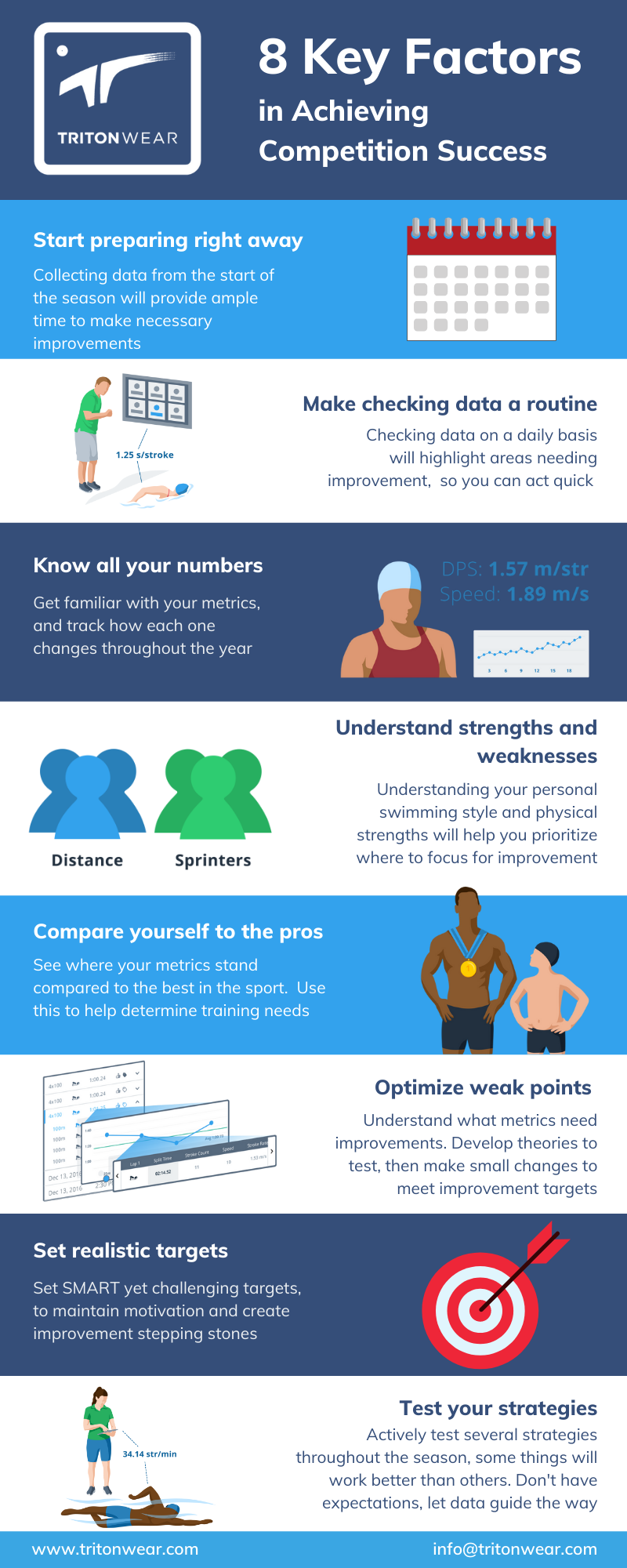 8 Key Factors in Achieving Competition Success - Infographic