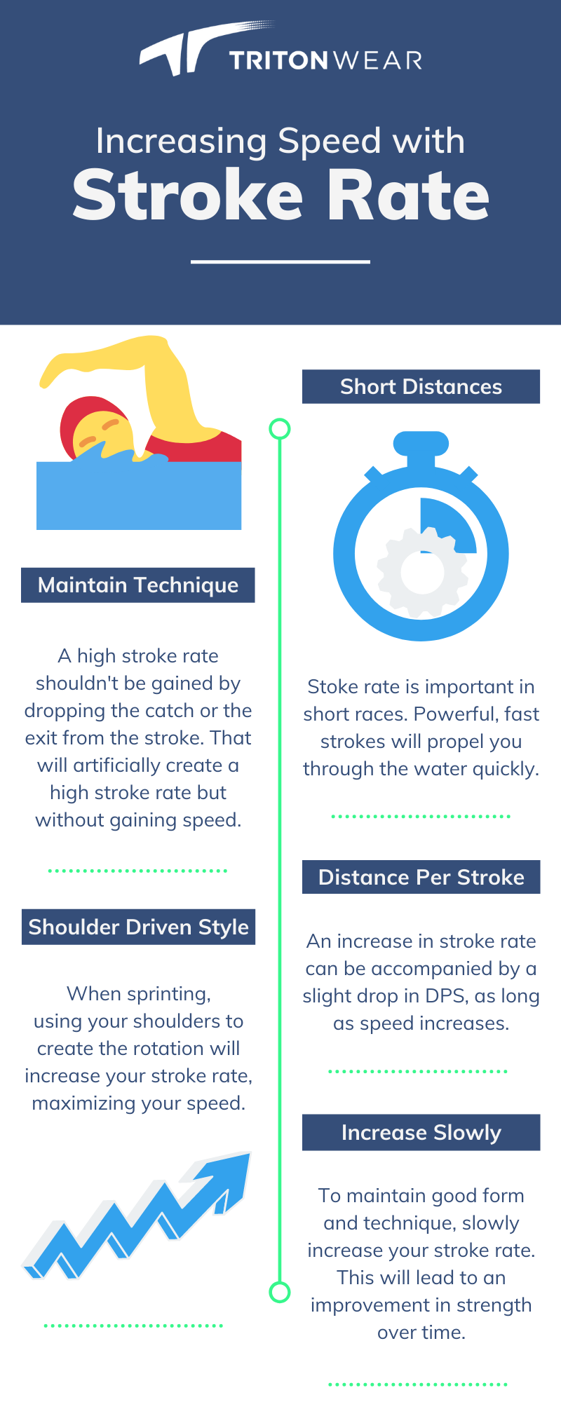 StrokeRateInfographic