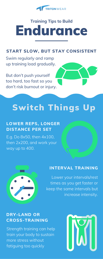 Training Tips to Build Endurance