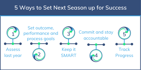 Next Season Success Blog