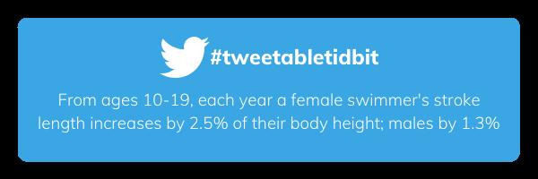 Tweetable tidbit - blue